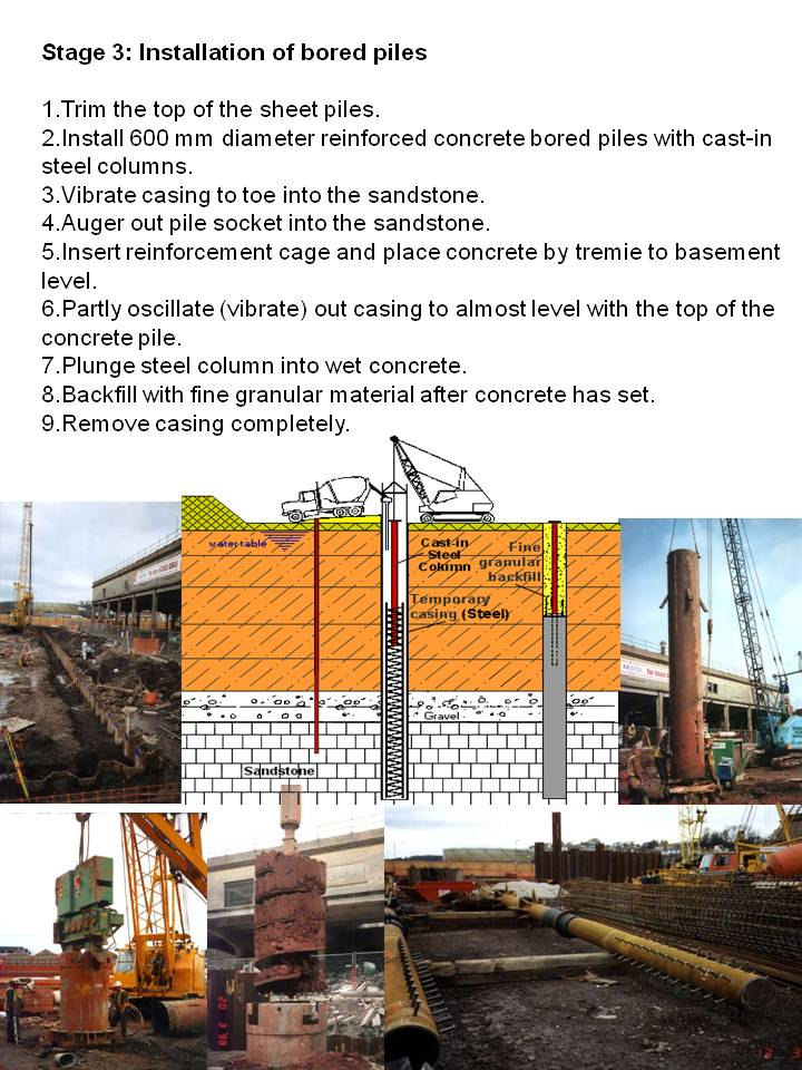 Topdown Sheet Piling Basement Blog Nguyenthanhtamx5